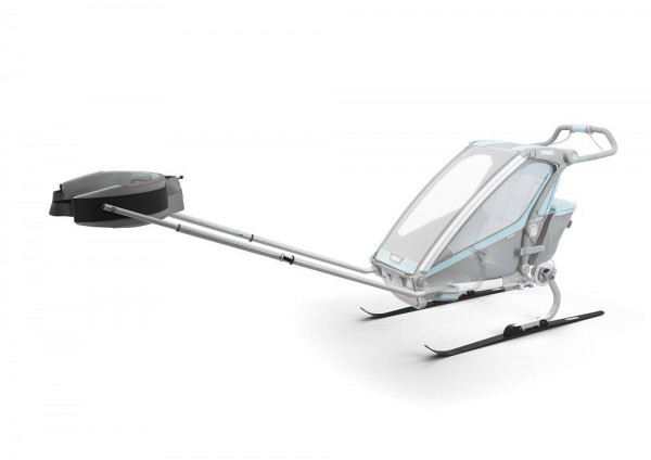 Thule Chariot Skiset 2020